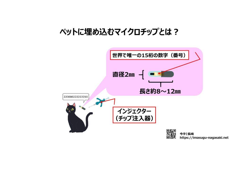 犬猫の迷子や災害時のペット難民を救済するマイクロチップ埋め込み基本情報