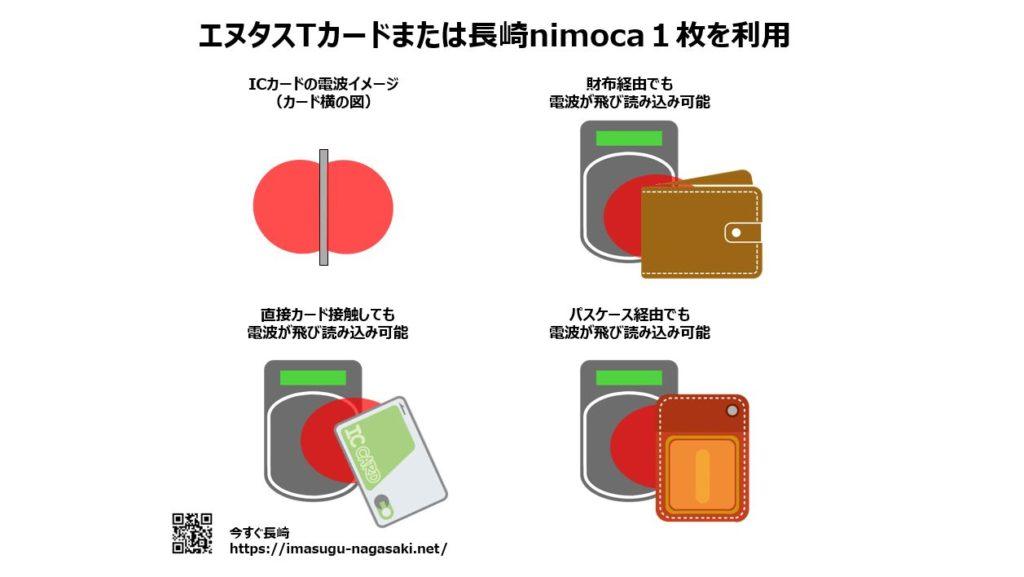 長崎バスカードのエラー問題01