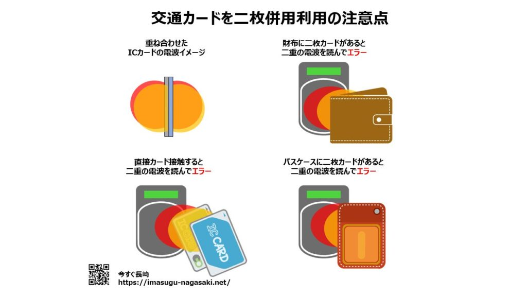 長崎バスカードのエラー問題02