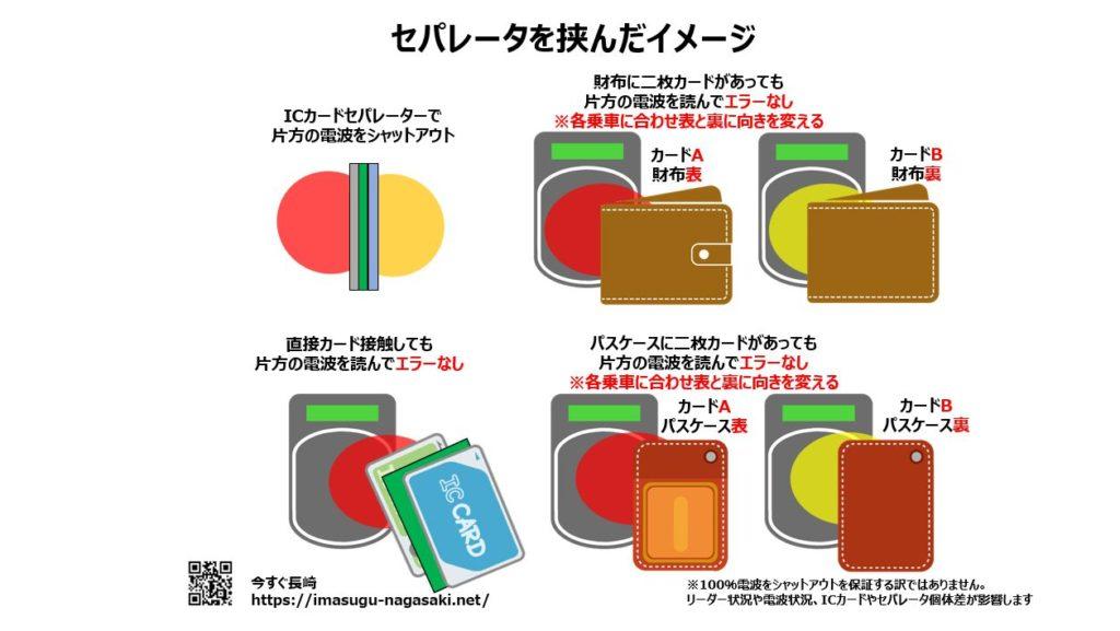 長崎バスカードのエラー問題03