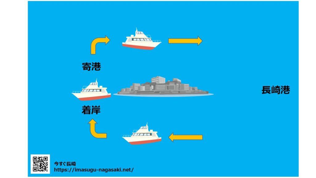 軍艦島ツアーと海のルール