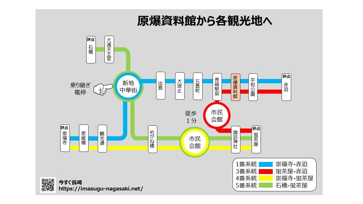 04-路面電車で原爆資料館から各観光地の移動-1