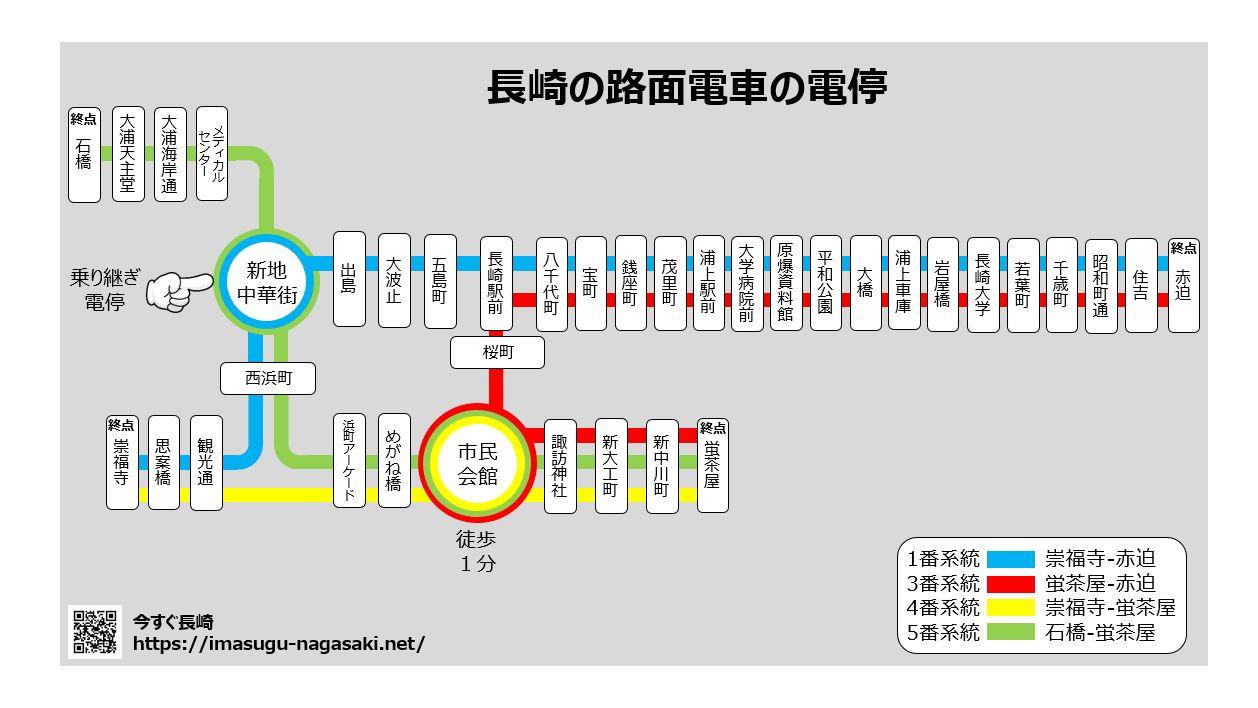 長崎路面電車の路線図日本語版