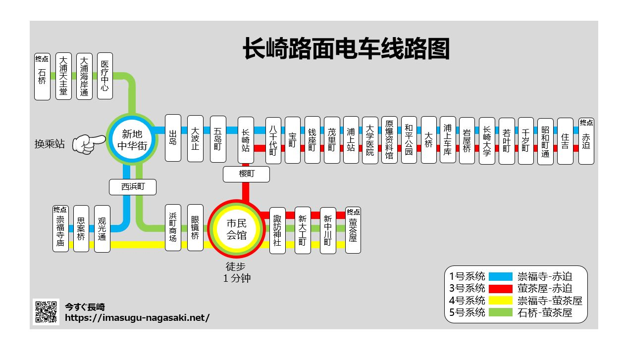 長崎路面電車の路線図中国語版