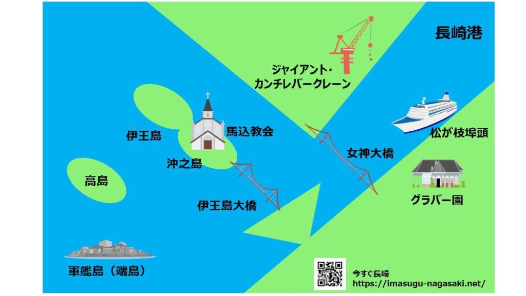軍艦島の遊覧中に観えるスポット