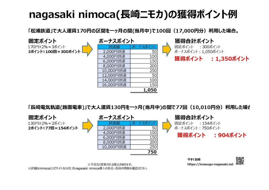nagasakinimoca獲得ポイントイメージ